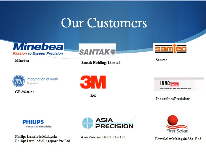 About Henko - Henko technologies Thailand Co ,Ltd : Inspired