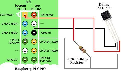 raspberry-pi-ds18b20-connections