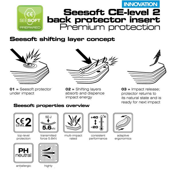 Rev It Seesoft v RV Back Protector