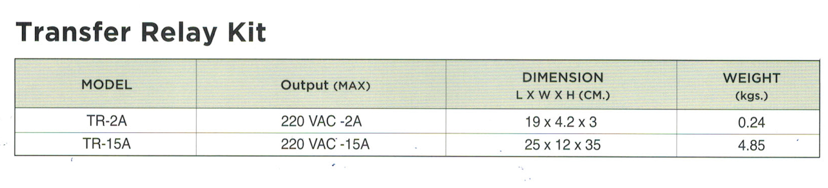 ทรานเฟอร์ รีเลย์ TR-2A,TR-15A (Transfer Relay Max Bright )